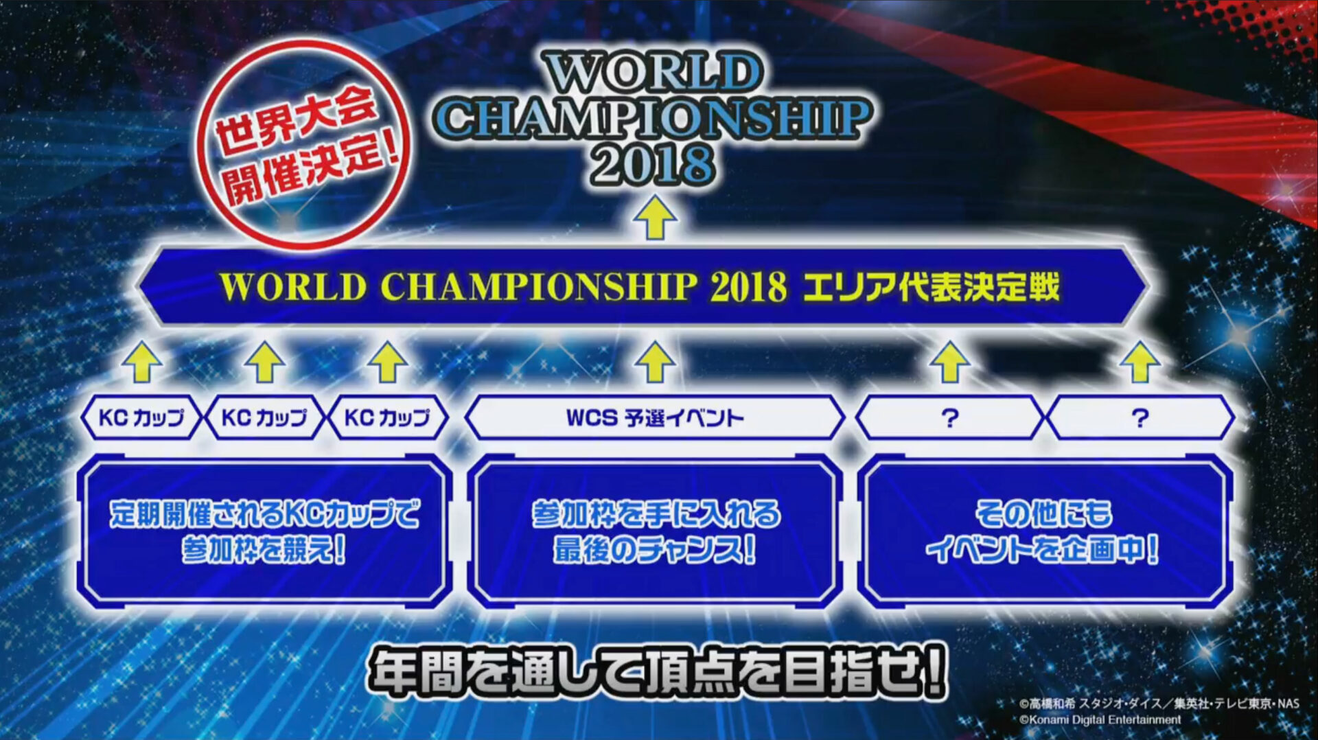 [Duel Links] World Championship 2018 Updates - Beyond the Duel