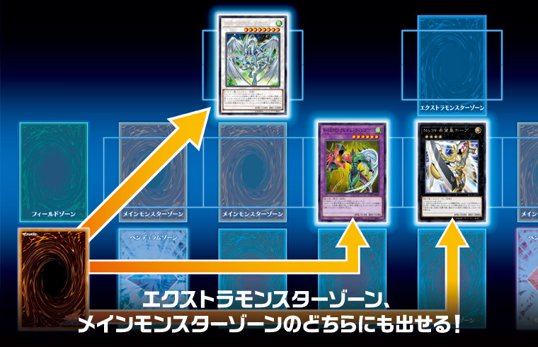 Extra monster zone master rule